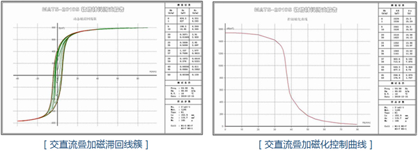 MATS-3000SS软磁材料交直流叠加必威体育首页磁滞回线