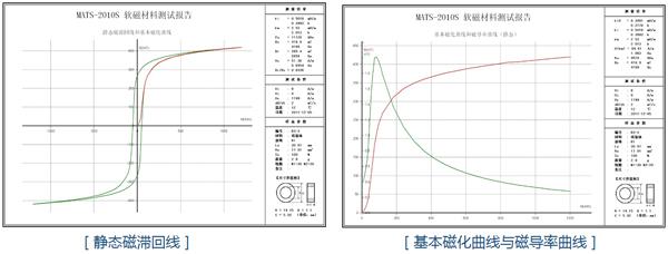 MATS-3000SS软磁材料必威体育首页测试曲线